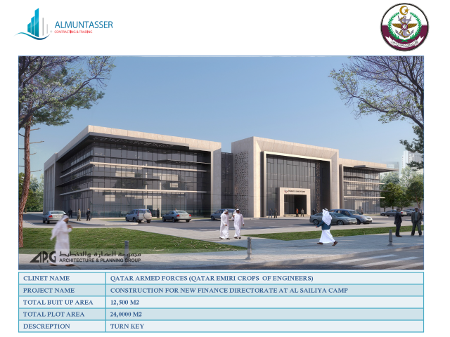 Al-Muntasser-Projects-List_Page_02